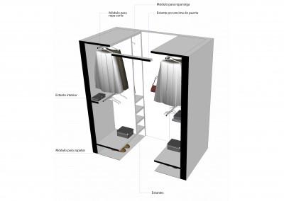 sección vestidor